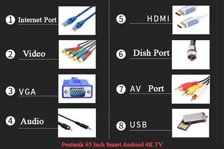 Pentanik 65 inch Smart Android 4K TV With Soundbar (2020) 2 Pentanik 65 inch Smart Android 4K TV With Soundbar (2020)